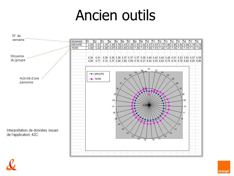 Ancien outils Interprétation de données issues de l'application 42C.