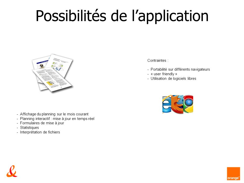 Possibilités de l'application