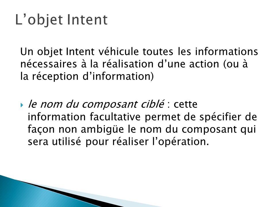 L'objet Intent Un objet Intent véhicule toutes les informations nécessaires à la réalisation d'une action (ou à la réception d'information)
