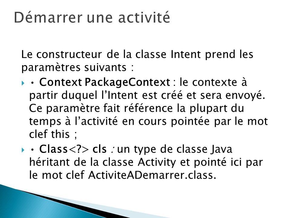 Démarrer une activité Le constructeur de la classe Intent prend les paramètres suivants :