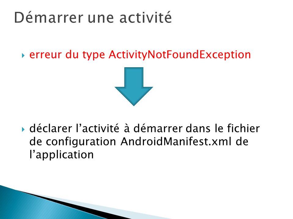 Démarrer une activité erreur du type ActivityNotFoundException
