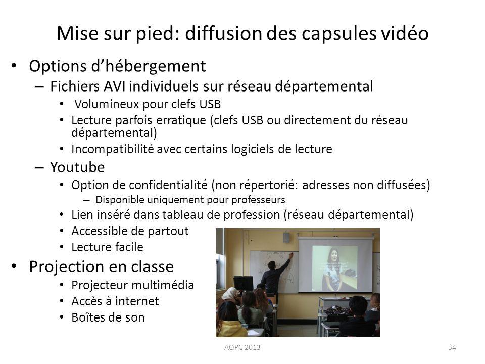 Mise sur pied: diffusion des capsules vidéo
