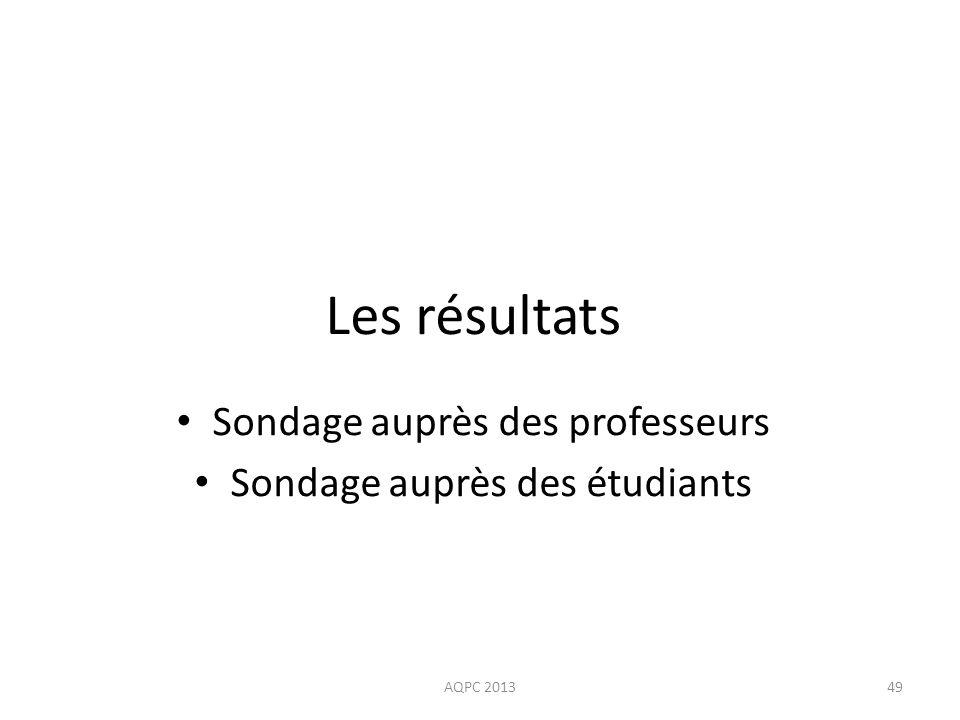 Les résultats Sondage auprès des professeurs