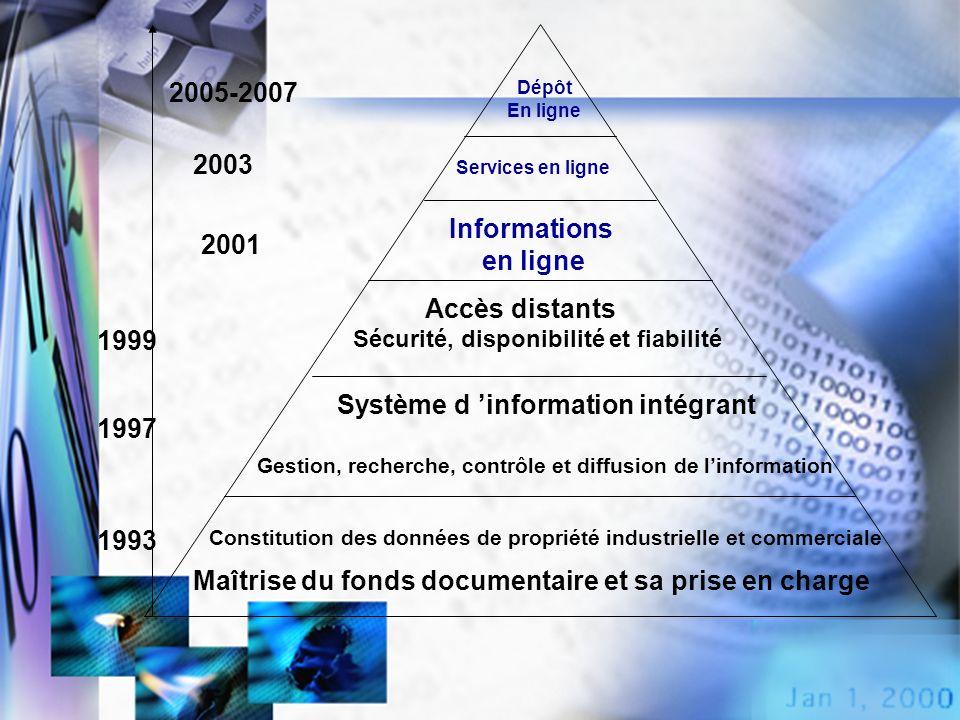 Système d 'information intégrant 1997