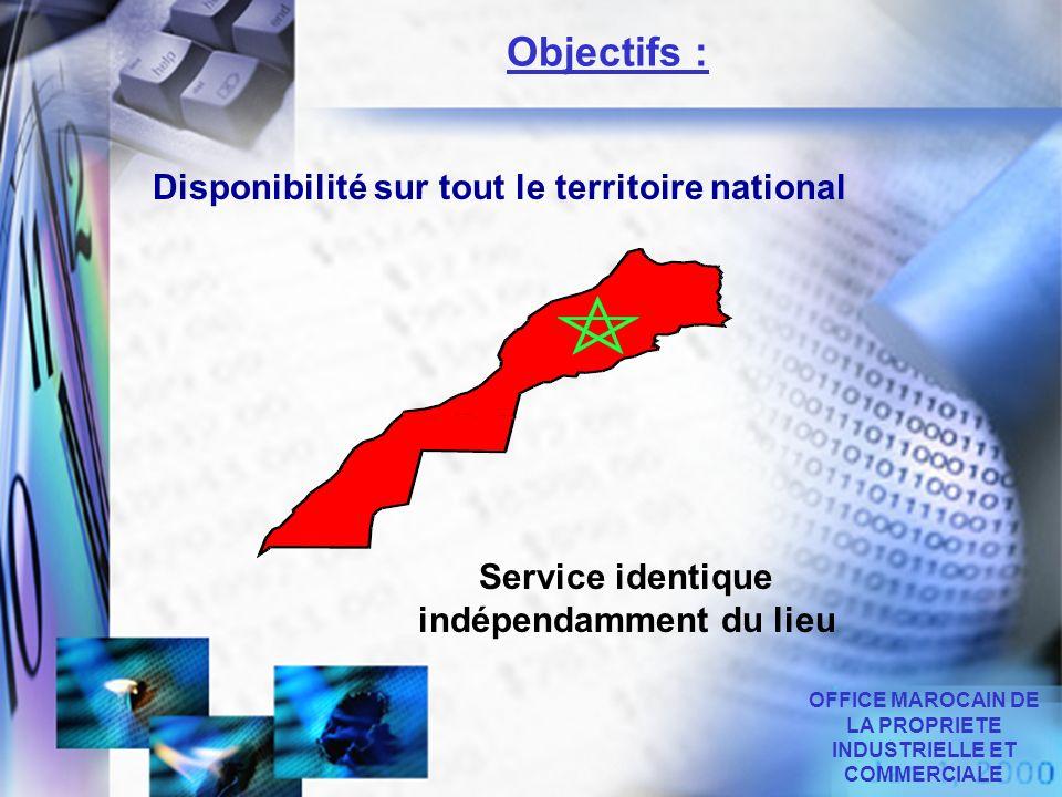 Objectifs : Disponibilité sur tout le territoire national