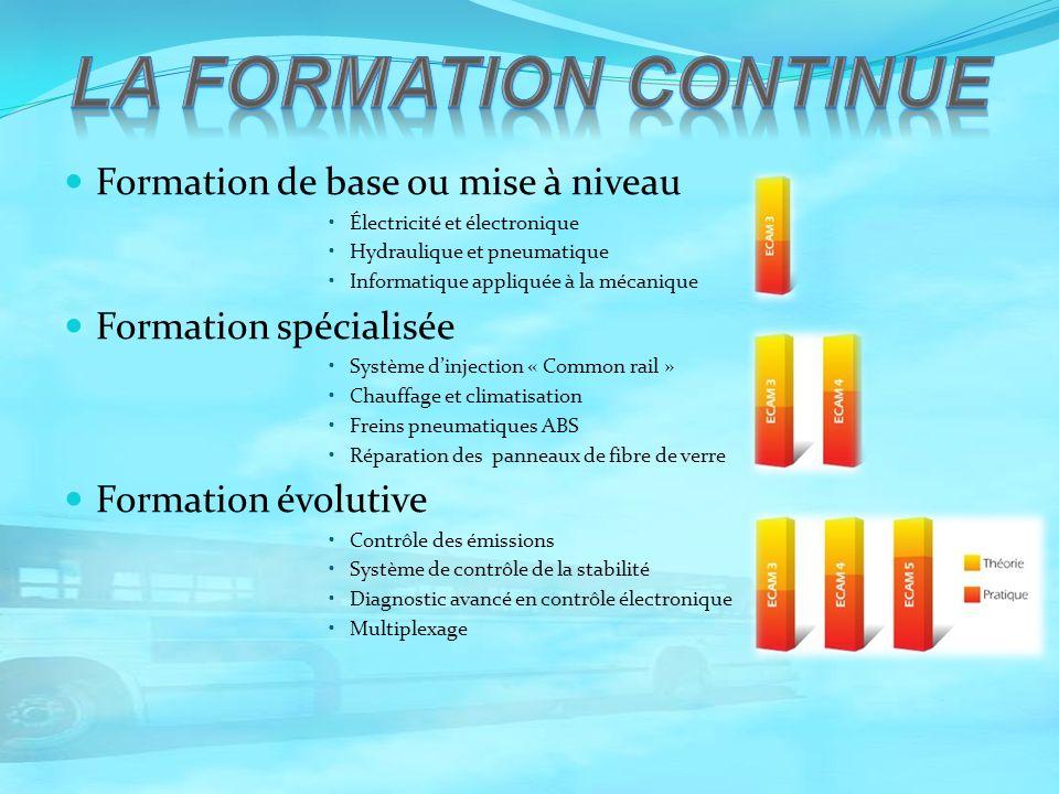 La formation continue Formation de base ou mise à niveau