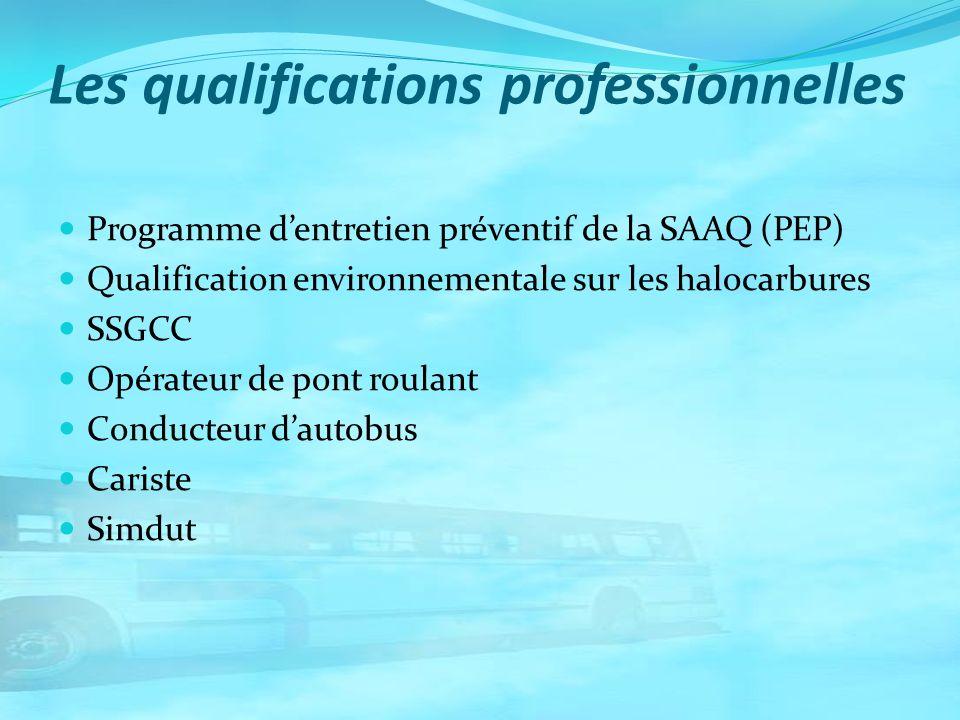 Les qualifications professionnelles