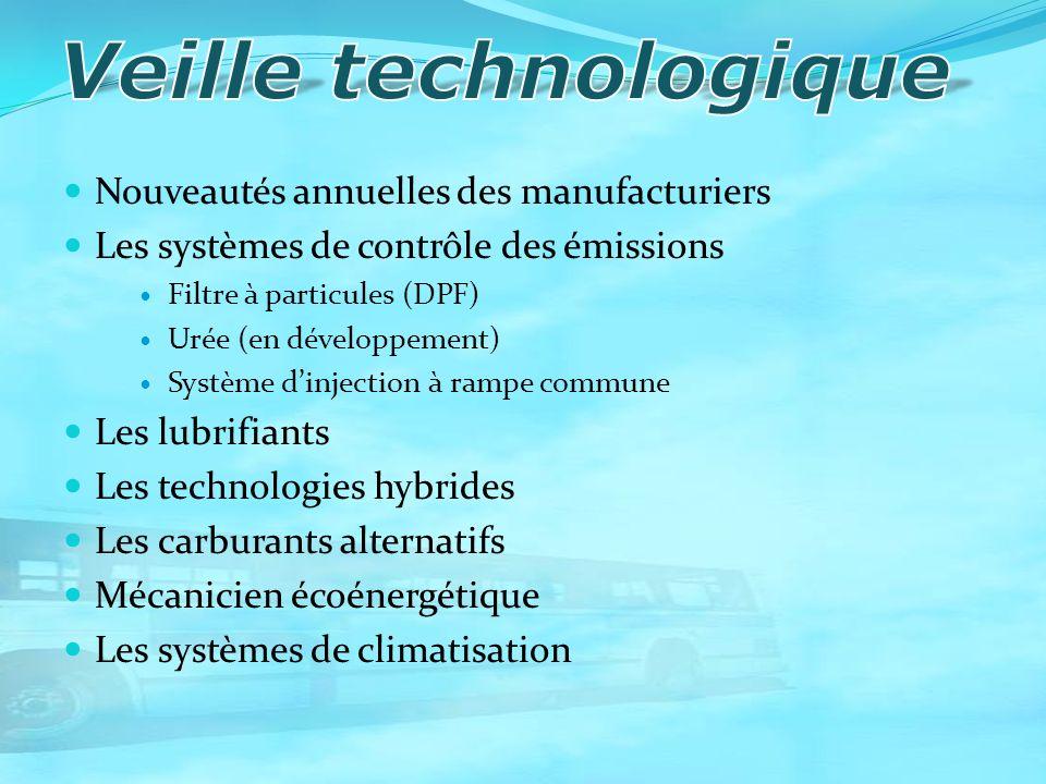 Veille technologique Nouveautés annuelles des manufacturiers