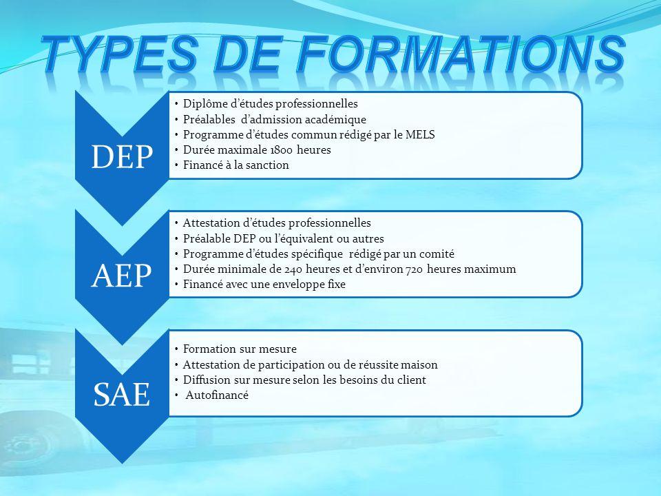 Types de formations DEP Diplôme d'études professionnelles