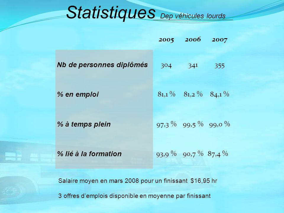 Statistiques Dep véhicules lourds