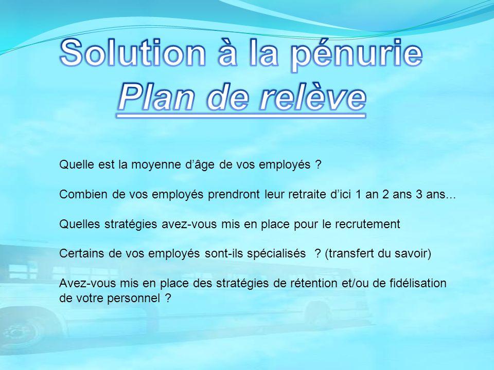 Solution à la pénurie Plan de relève