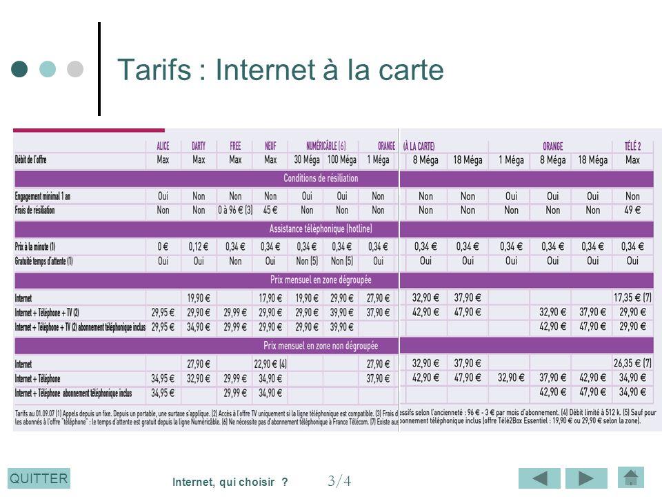 Tarifs : Internet à la carte