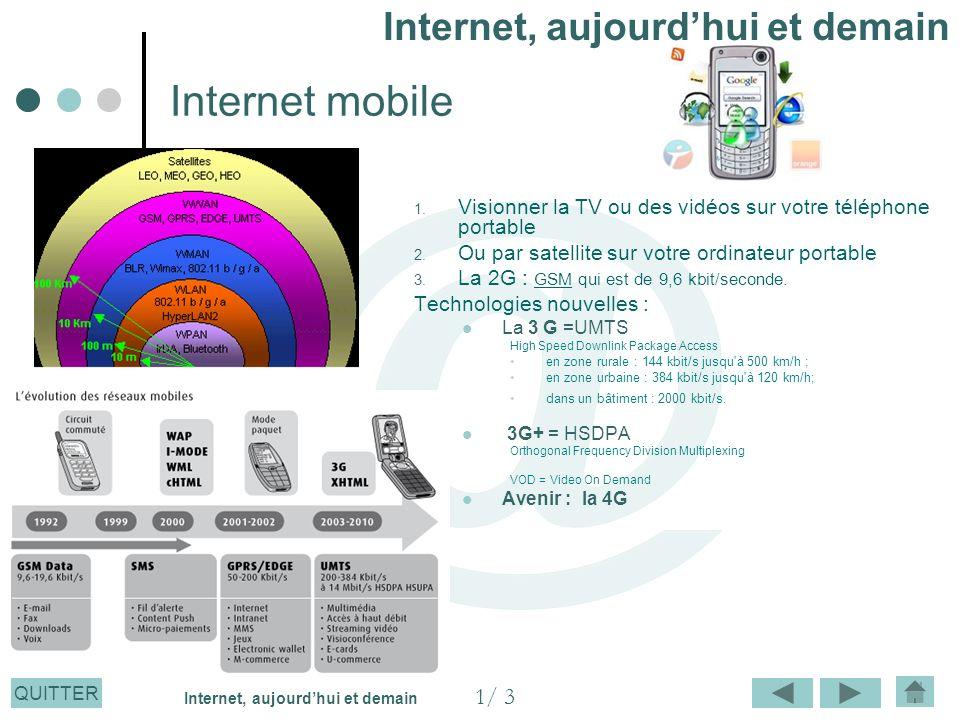 Internet mobile Internet, aujourd'hui et demain 1/ 3