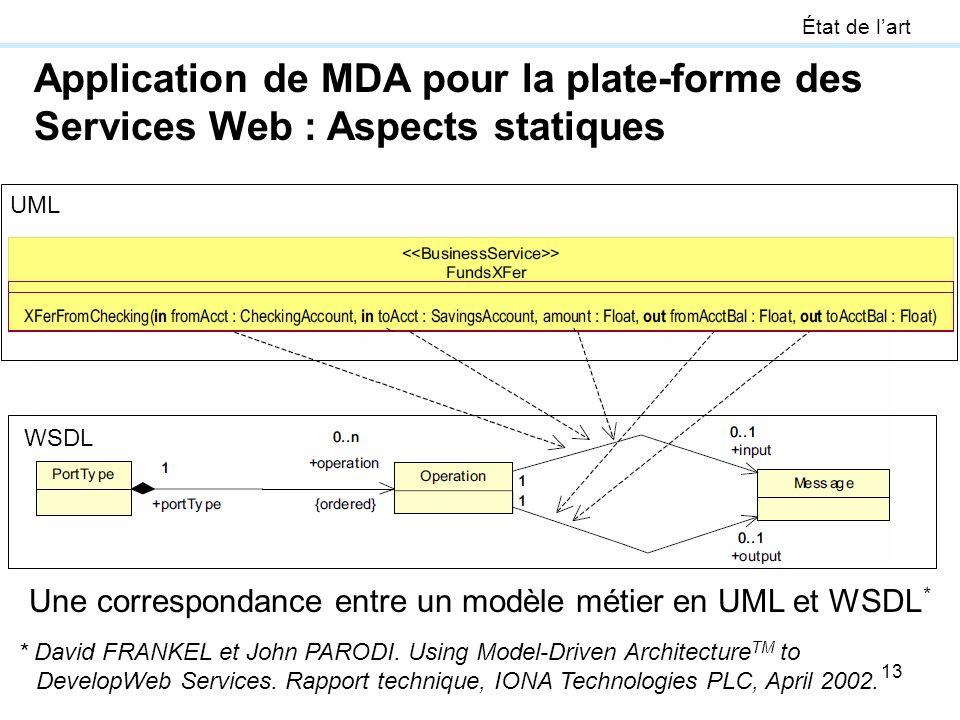 Une correspondance entre un modèle métier en UML et WSDL*