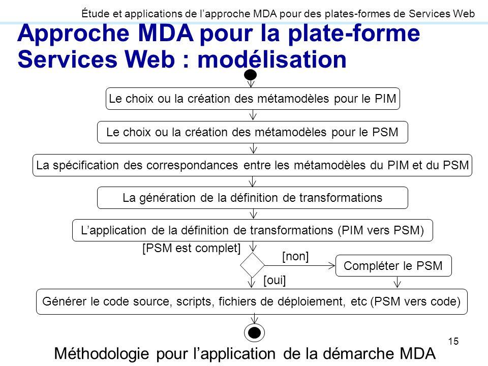 Approche MDA pour la plate-forme Services Web : modélisation