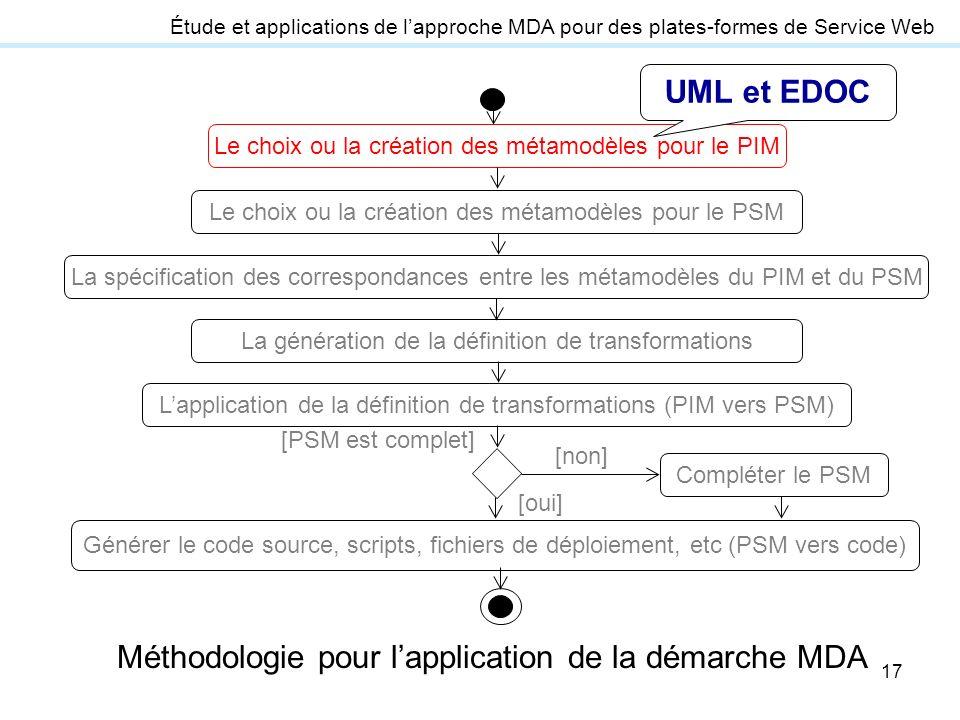 Méthodologie pour l'application de la démarche MDA
