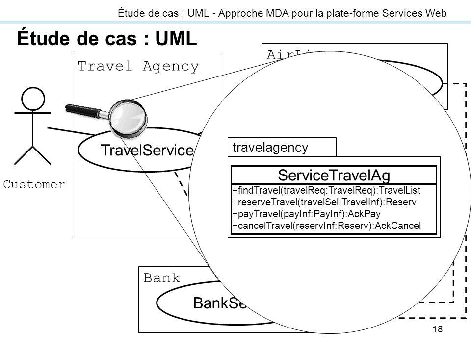 Étude de cas : UML AirLines Travel Agency AirLinesService CarHire