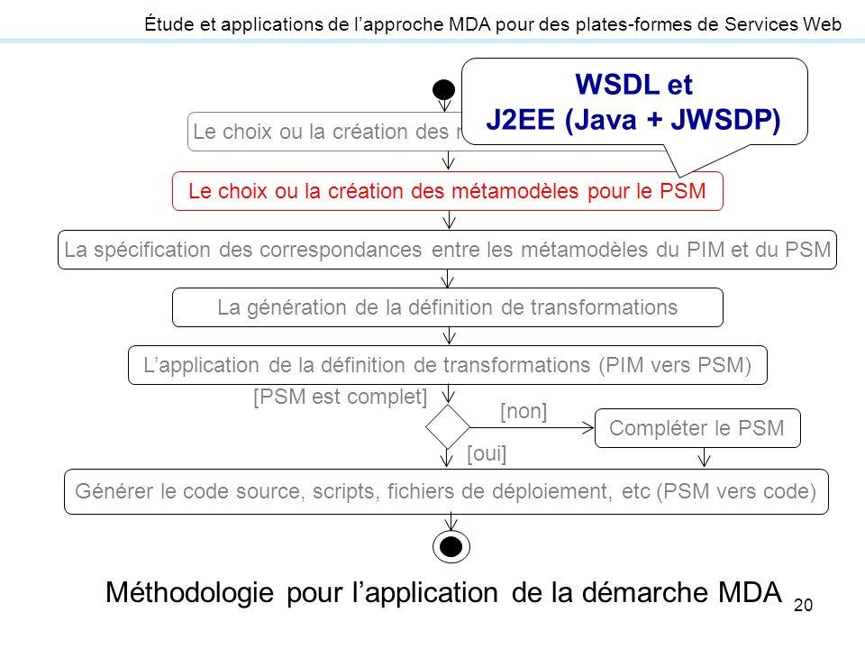 WSDL et J2EE (Java + JWSDP)
