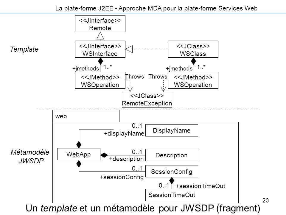 Un template et un métamodèle pour JWSDP (fragment)
