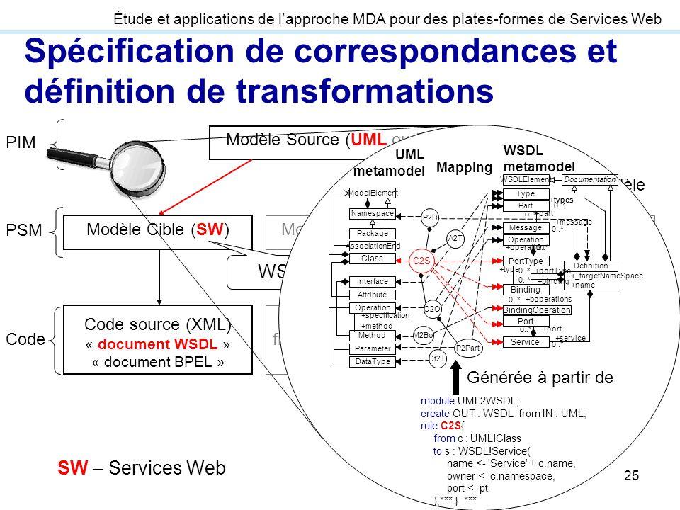 Spécification de correspondances et définition de transformations