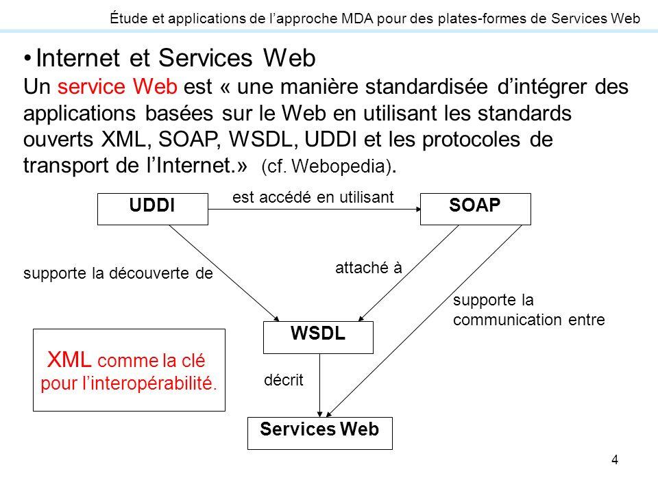pour l'interopérabilité.