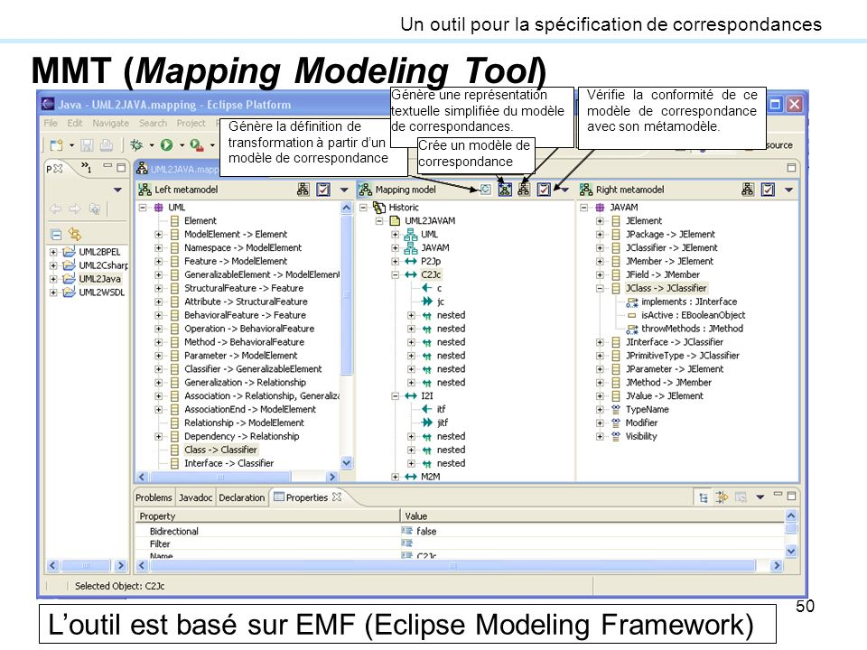 MMT (Mapping Modeling Tool)