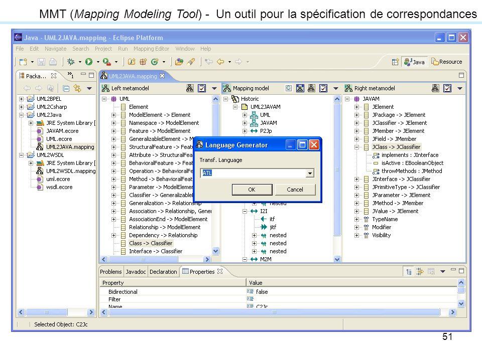 MMT (Mapping Modeling Tool) - Un outil pour la spécification de correspondances
