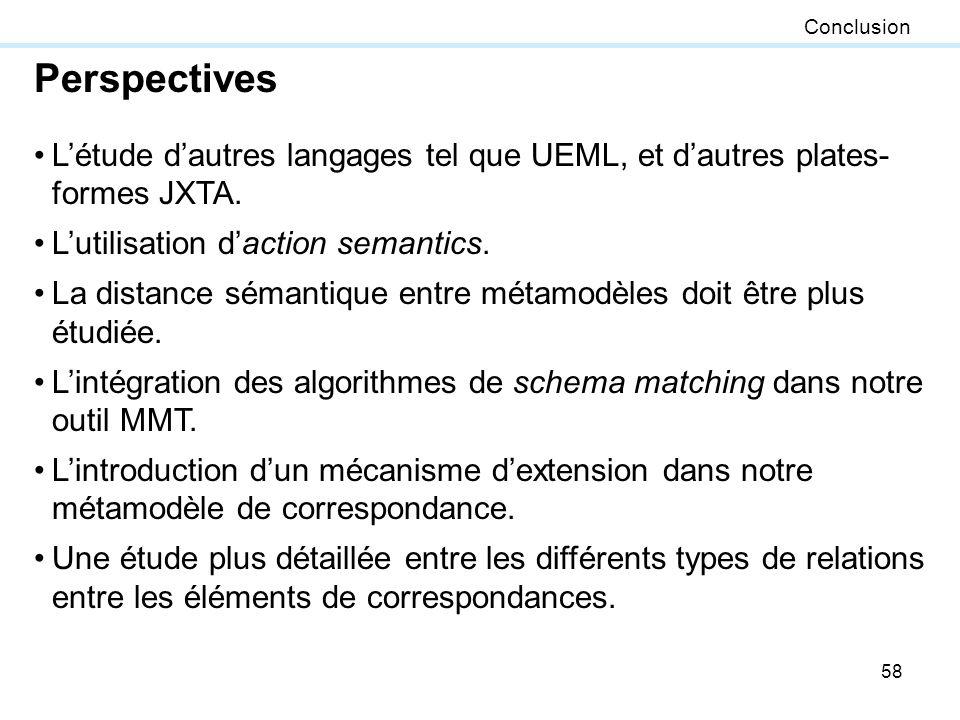 Conclusion Perspectives. L'étude d'autres langages tel que UEML, et d'autres plates-formes JXTA. L'utilisation d'action semantics.