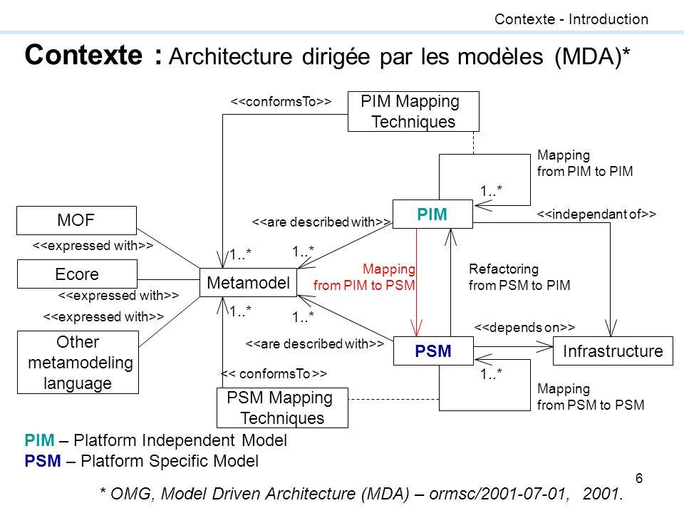 Contexte : Architecture dirigée par les modèles (MDA)*