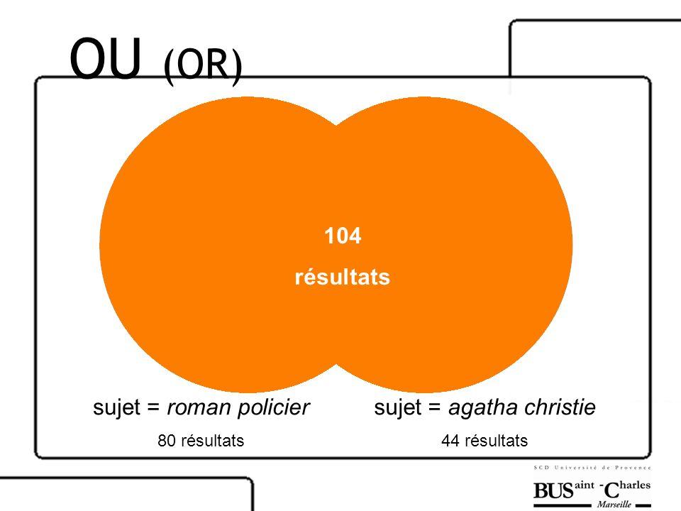 sujet = agatha christie