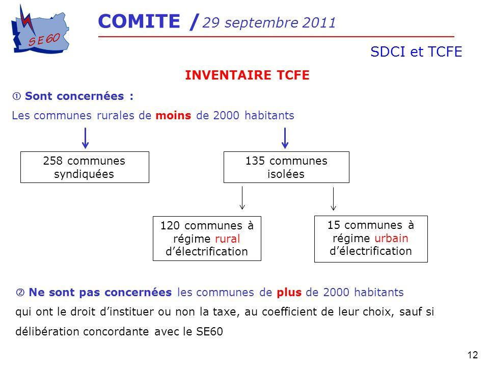 SDCI et TCFE INVENTAIRE TCFE  Sont concernées :