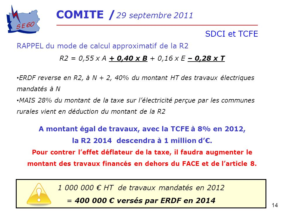 SDCI et TCFE RAPPEL du mode de calcul approximatif de la R2