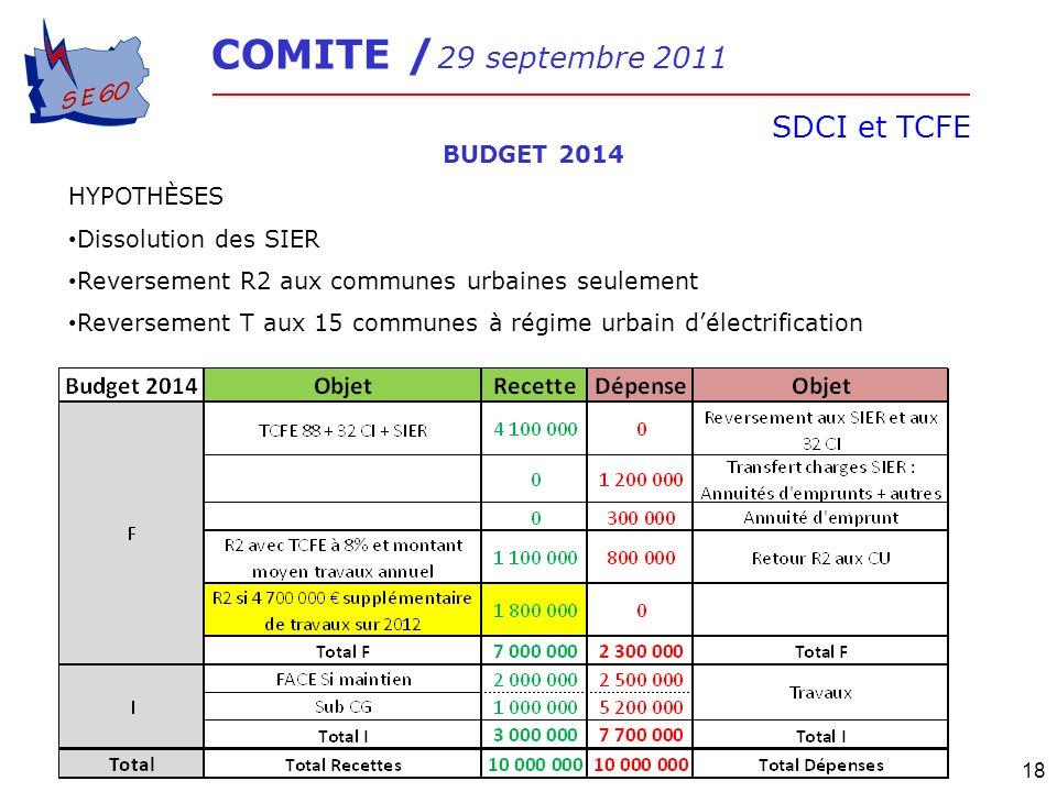 SDCI et TCFE BUDGET 2014 HYPOTHÈSES Dissolution des SIER