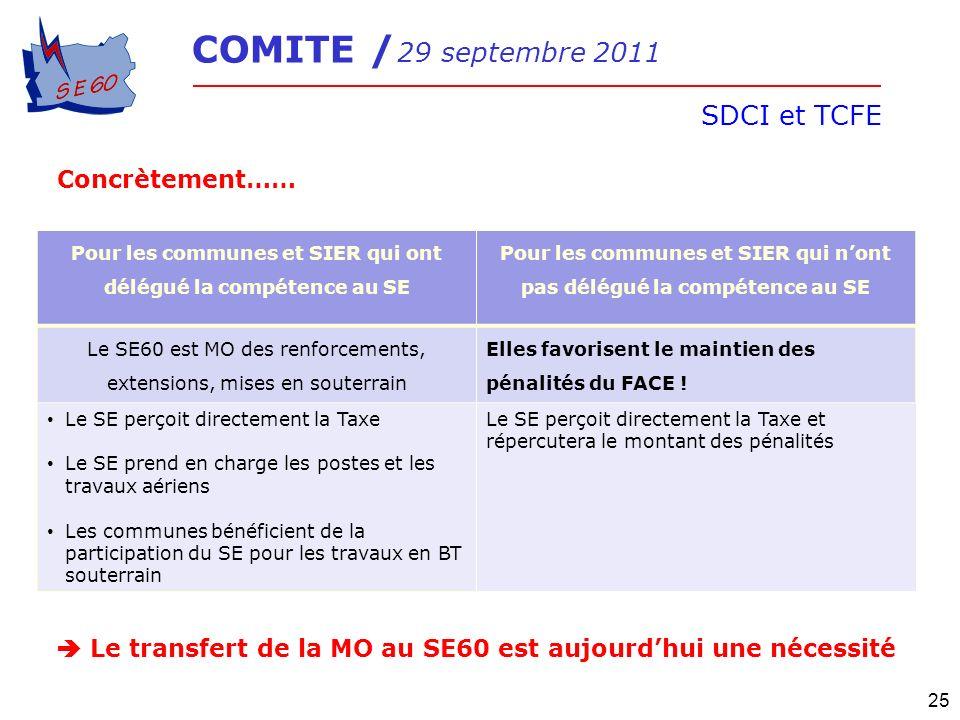 SDCI et TCFE Concrètement……