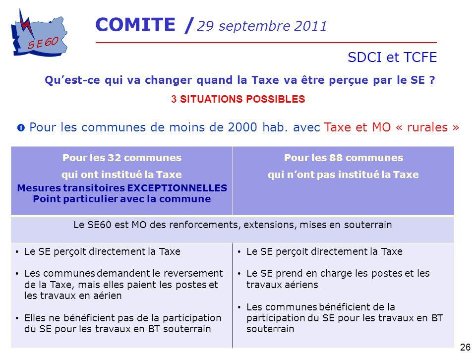 COMITE / 29 septembre 2011 SDCI et TCFE. Qu'est-ce qui va changer quand la Taxe va être perçue par le SE