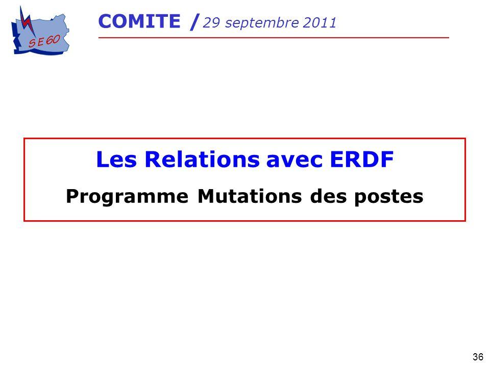 Les Relations avec ERDF Programme Mutations des postes