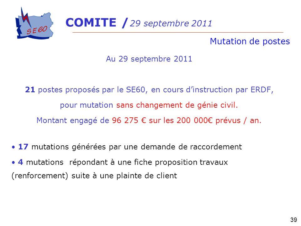 Mutation de postes Au 29 septembre 2011