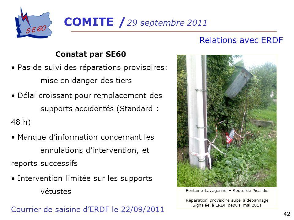 Relations avec ERDF Constat par SE60
