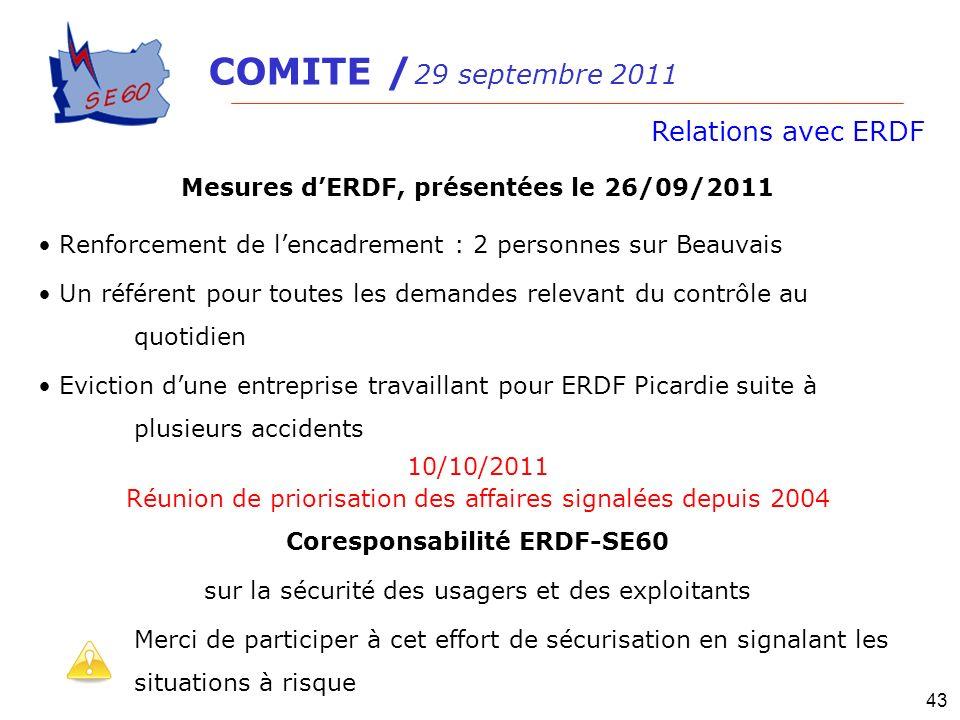 Mesures d'ERDF, présentées le 26/09/2011 Coresponsabilité ERDF-SE60