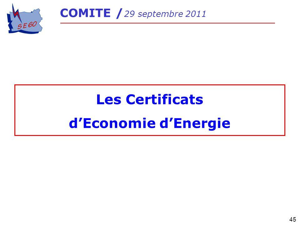 Les Certificats d'Economie d'Energie