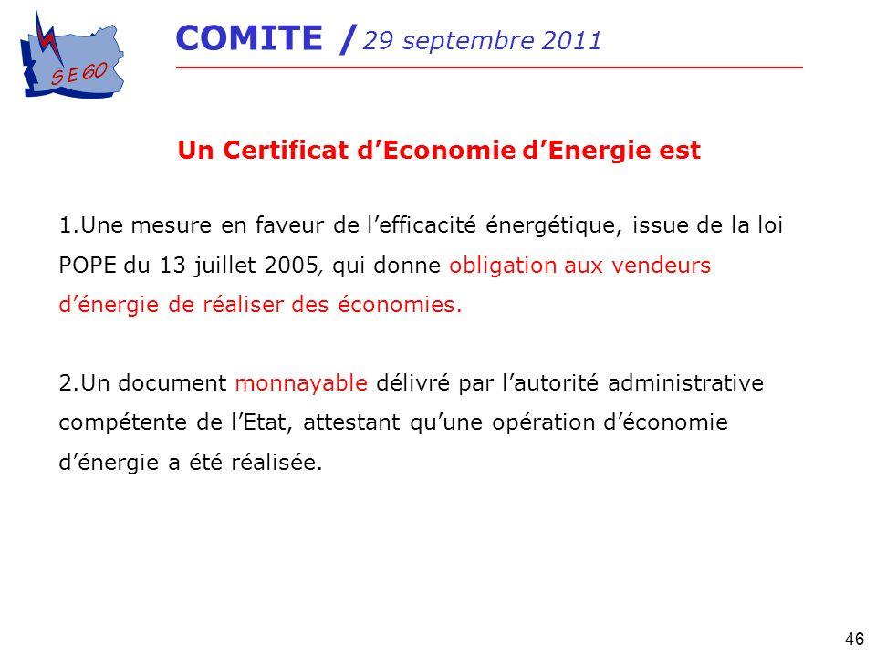 Un Certificat d'Economie d'Energie est