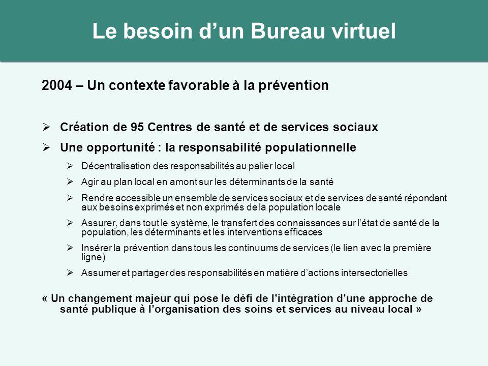 Le besoin d'un Bureau virtuel