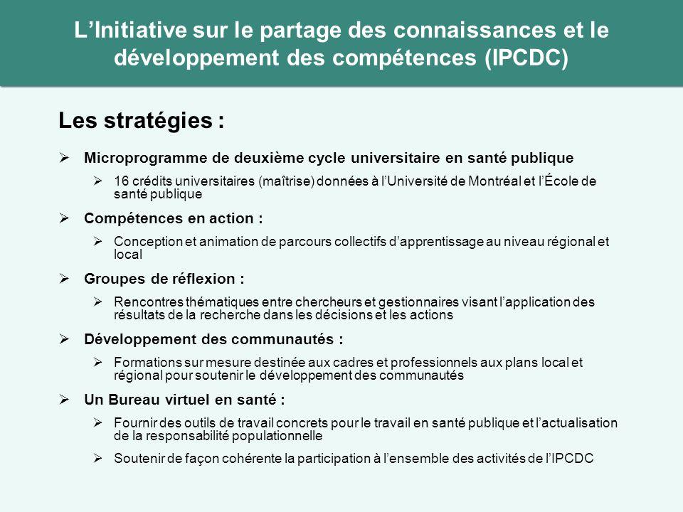 L'Initiative sur le partage des connaissances et le développement des compétences (IPCDC)
