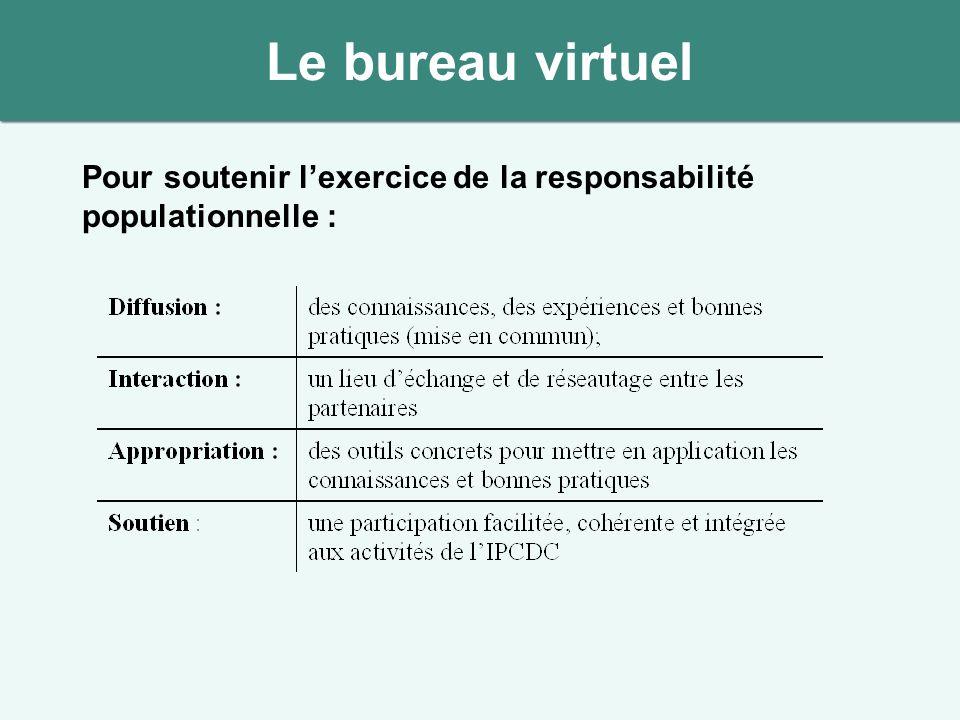 Le bureau virtuel Pour soutenir l'exercice de la responsabilité populationnelle :