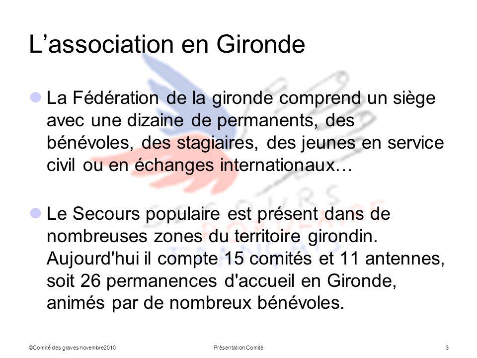 L'association en Gironde