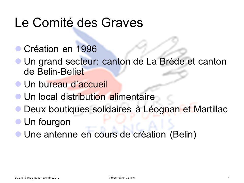 Le Comité des Graves Création en 1996