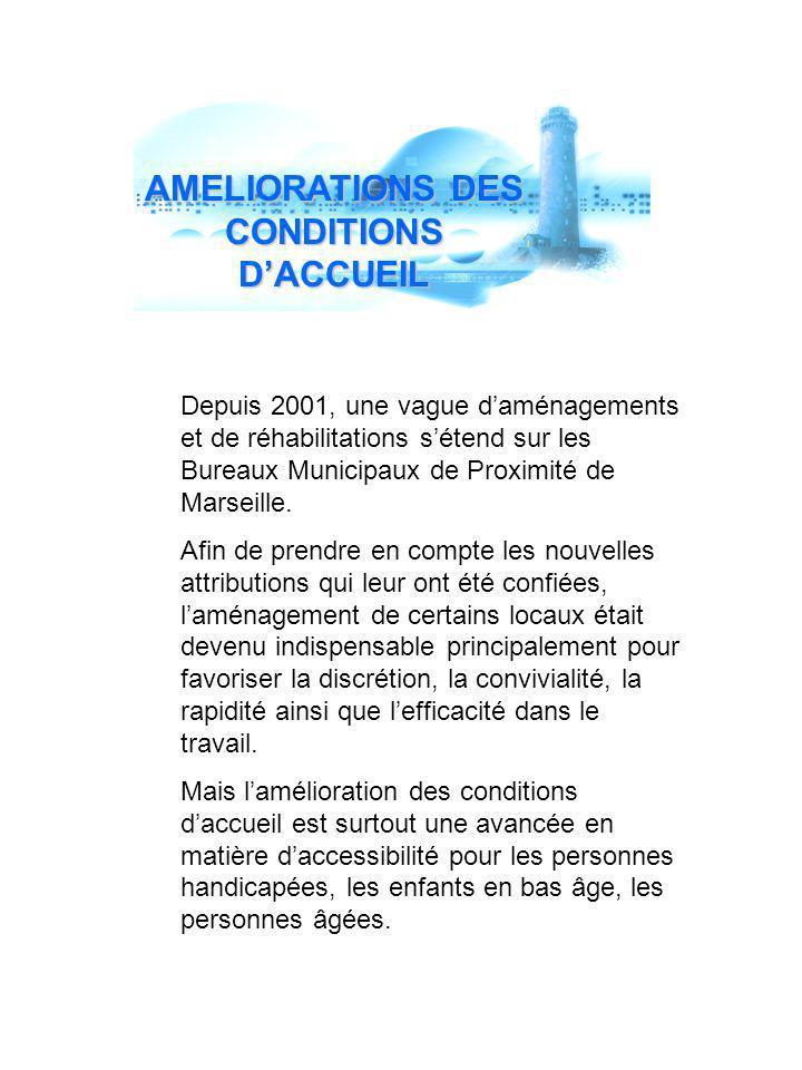 AMELIORATIONS DES CONDITIONS D'ACCUEIL