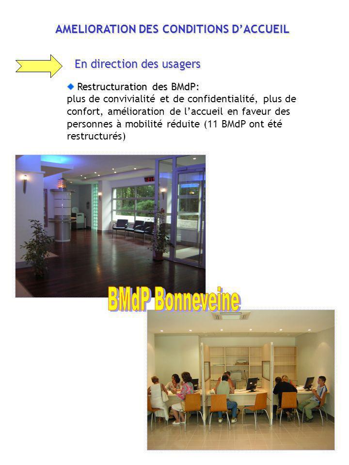 AMELIORATION DES CONDITIONS D'ACCUEIL