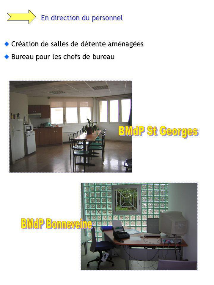 12 En direction du personnel Création de salles de détente aménagées