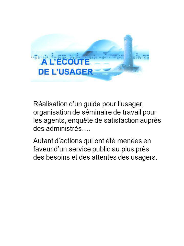 A L'ECOUTE DE L'USAGER